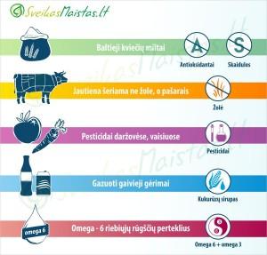 produktai-kurie-trukdo-numesti-svorio-kaloriju-skaiciuokle